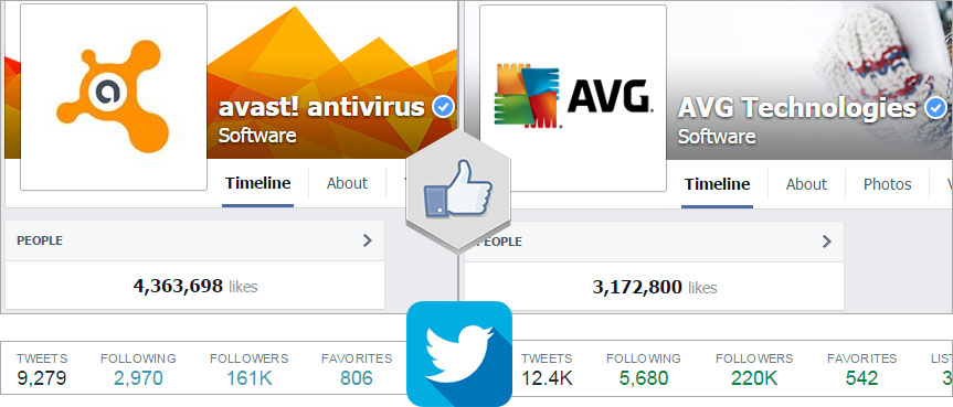 Avast vs. AVG