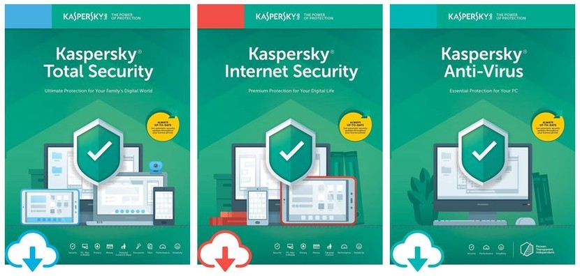 Kaspersky Total Security vs Internet Security vs Antivirus