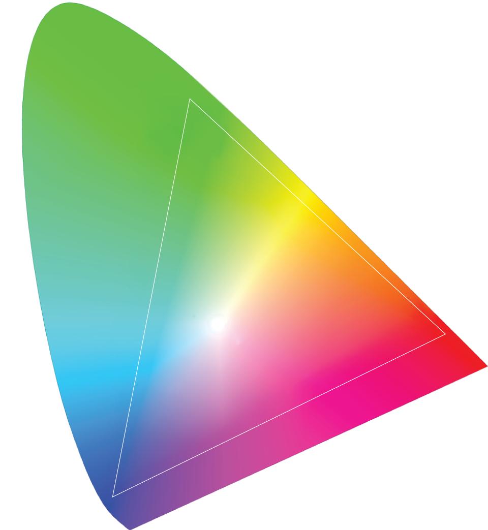 Gamas de Color