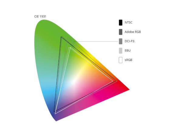 Adobe RGB