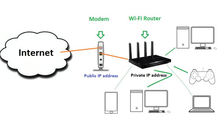 https://pcahora.com/wp-content/uploads/2020/10/router-wifi-es.png